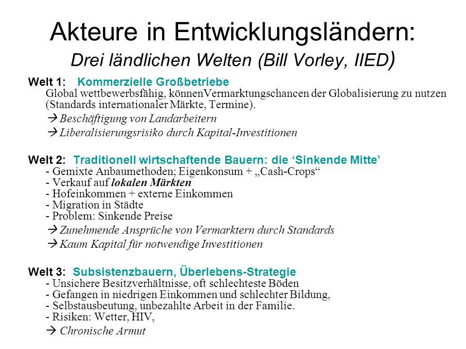 Akteure in Entwicklungsländern: Drei ländlichen Welten (Bill Vorley, IIED ) Welt 1: Kommerzielle Großbetriebe Global wettbewerbsfähig, könnenVermarktu
