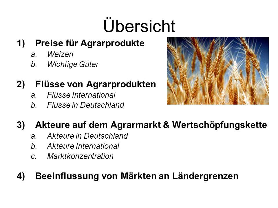 Übersicht 1)Preise für Agrarprodukte a.Weizen b.Wichtige Güter 2)Flüsse von Agrarprodukten a.Flüsse International b.Flüsse in Deutschland 3)Akteure au