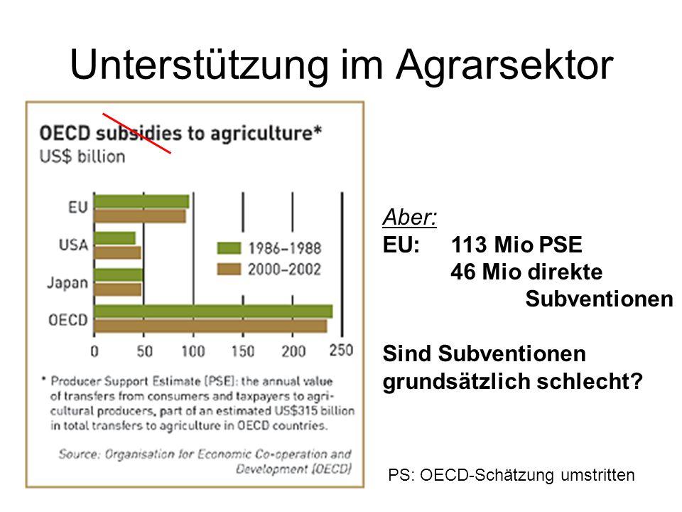 Unterstützung im Agrarsektor Aber: EU: 113 Mio PSE 46 Mio direkte Subventionen Sind Subventionen grundsätzlich schlecht? PS: OECD-Schätzung umstritten