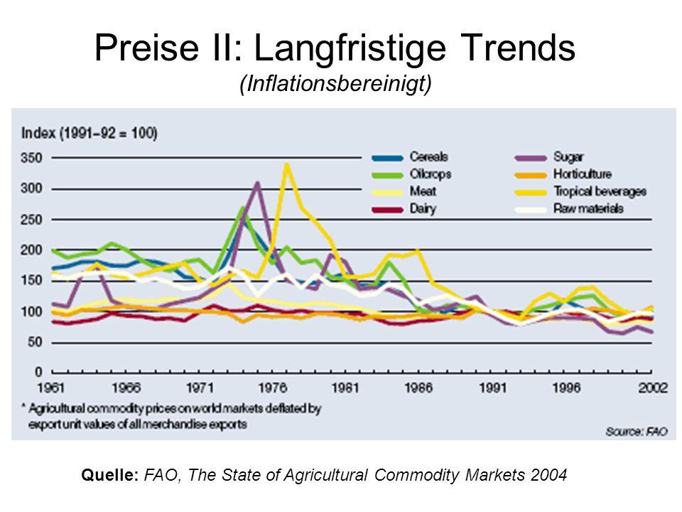 Preise III: Preisfluktuationen FAO: Preisfluktuationen waren am stärksten bei solchen Gütern, die von Entwicklungsländern gehandelt wurden Quelle: FAO, The State of Agricultural Commodity Markets 2004