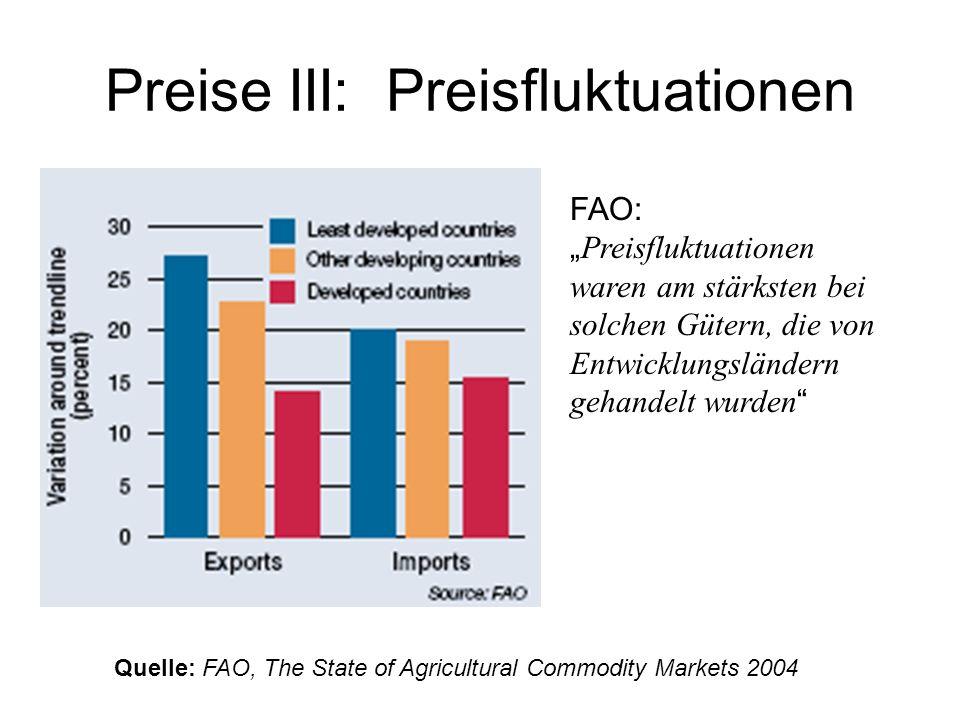 Preise III: Preisfluktuationen FAO: Preisfluktuationen waren am stärksten bei solchen Gütern, die von Entwicklungsländern gehandelt wurden Quelle: FAO