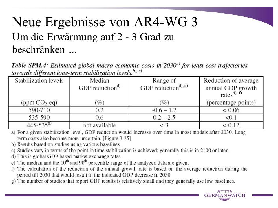Neue Ergebnisse von AR4-WG 3 Um die Erwärmung auf 2 - 3 Grad zu beschränken...
