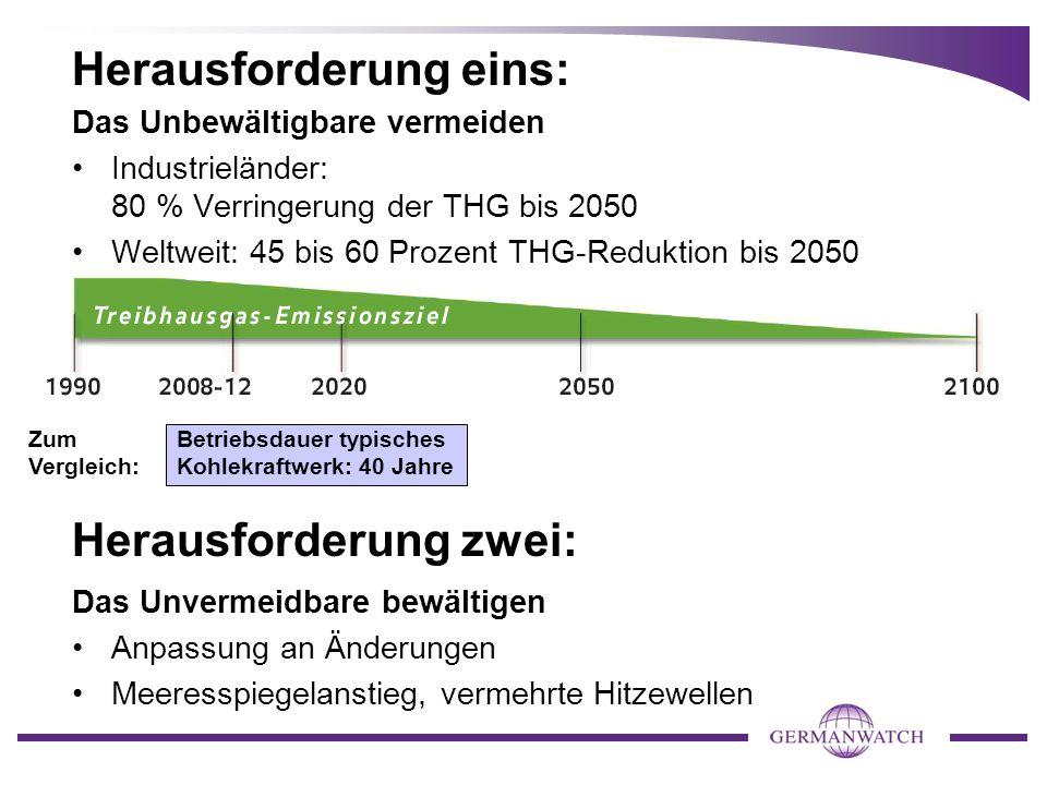 Herausforderung eins: Das Unbewältigbare vermeiden Industrieländer: 80 % Verringerung der THG bis 2050 Weltweit: 45 bis 60 Prozent THG-Reduktion bis 2