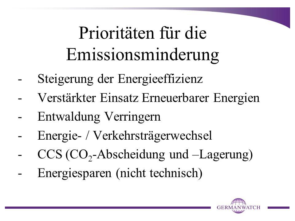 Prioritäten für die Emissionsminderung -Steigerung der Energieeffizienz -Verstärkter Einsatz Erneuerbarer Energien -Entwaldung Verringern -Energie- /