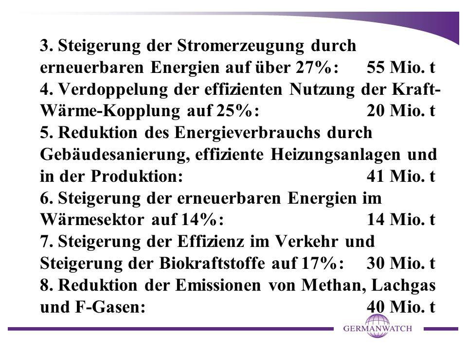 3. Steigerung der Stromerzeugung durch erneuerbaren Energien auf über 27%: 55 Mio. t 4. Verdoppelung der effizienten Nutzung der Kraft- Wärme-Kopplung