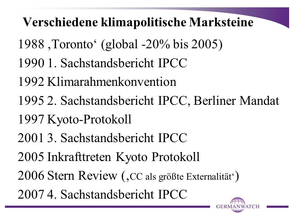 Verschiedene klimapolitische Marksteine 1988 Toronto (global -20% bis 2005) 1990 1. Sachstandsbericht IPCC 1992 Klimarahmenkonvention 1995 2. Sachstan