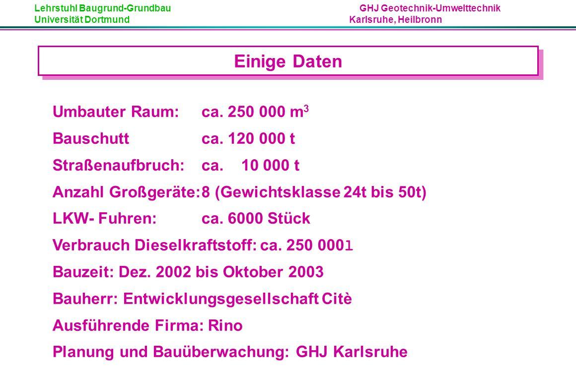 Lehrstuhl Baugrund-Grundbau GHJ Geotechnik-Umwelttechnik Universität Dortmund Karlsruhe, Heilbronn Einige Daten Umbauter Raum:ca.