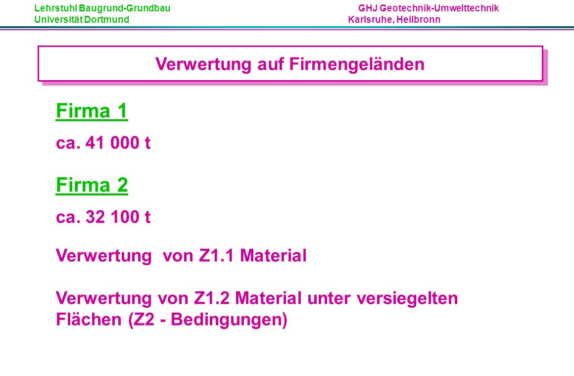 Lehrstuhl Baugrund-Grundbau GHJ Geotechnik-Umwelttechnik Universität Dortmund Karlsruhe, Heilbronn Verwertung auf Firmengeländen Firma 1 ca.