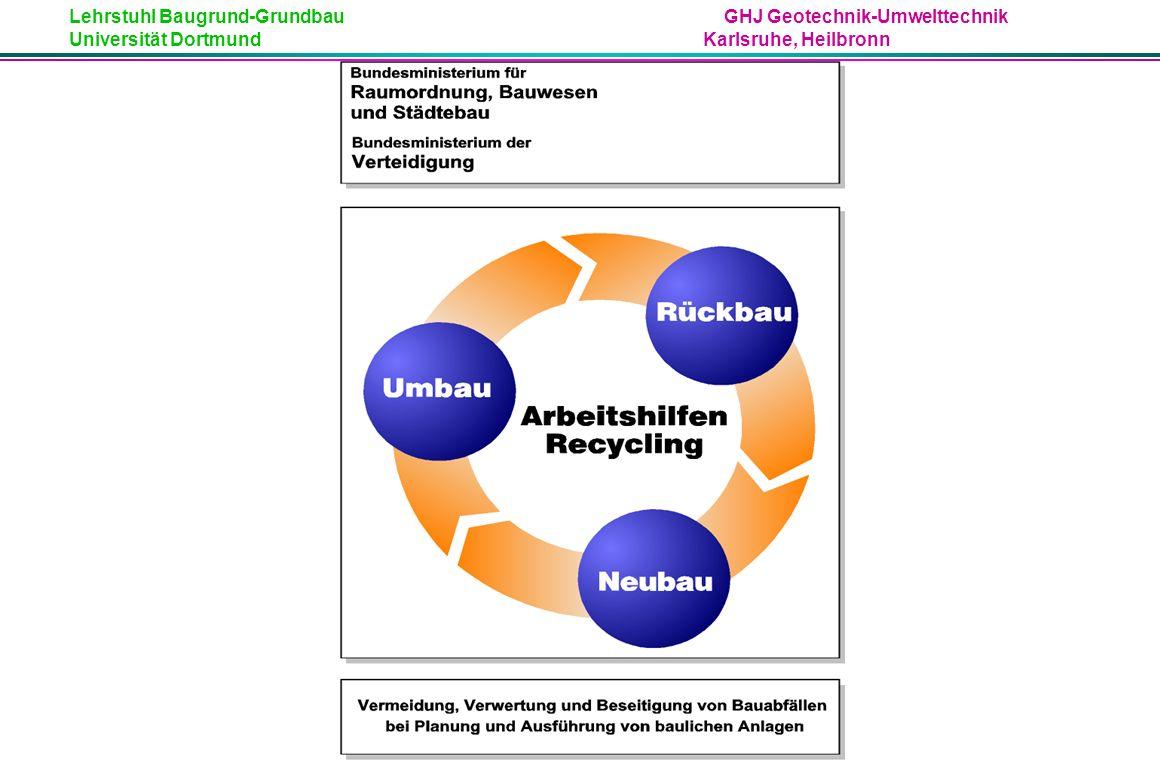 Lehrstuhl Baugrund-Grundbau GHJ Geotechnik-Umwelttechnik Universität Dortmund Karlsruhe, Heilbronn Beispiel für Optimierung beim Abbruch