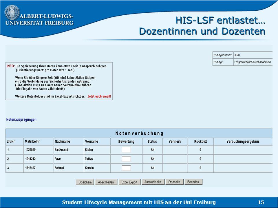 Student Lifecycle Management mit HIS an der Uni Freiburg15 HIS-LSF entlastet… Dozentinnen und Dozenten