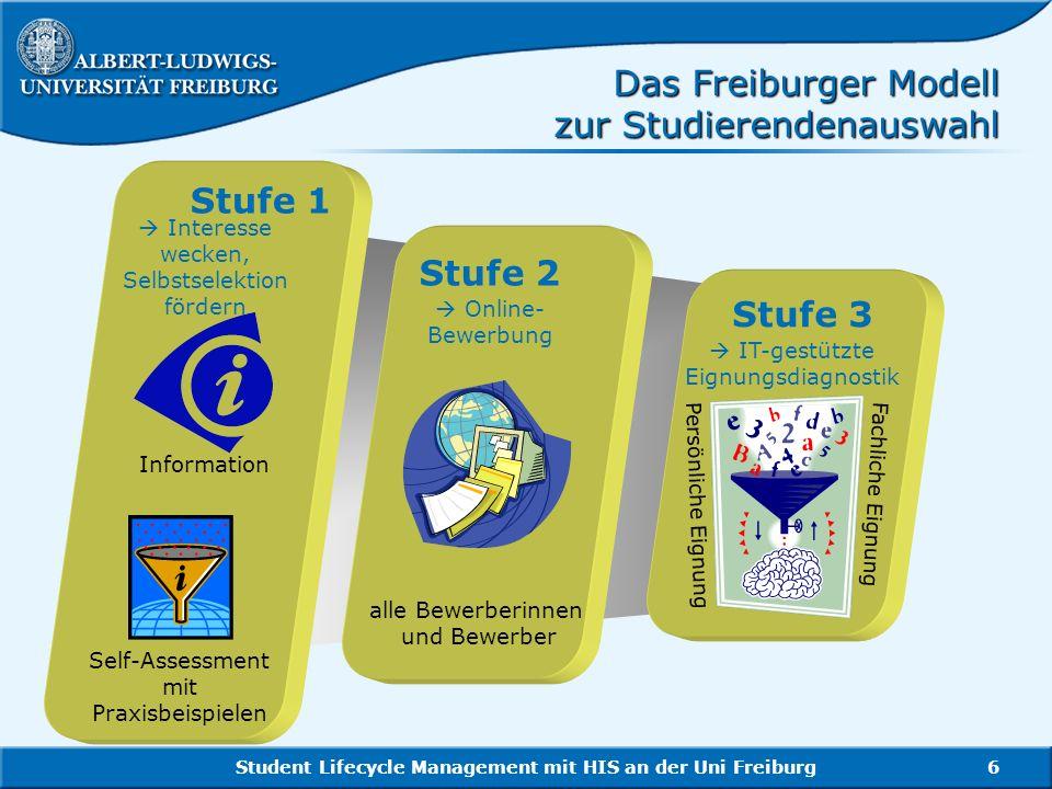 Student Lifecycle Management mit HIS an der Uni Freiburg6 Das Freiburger Modell zur Studierendenauswahl Stufe 2 Online- Bewerbung alle Bewerberinnen u