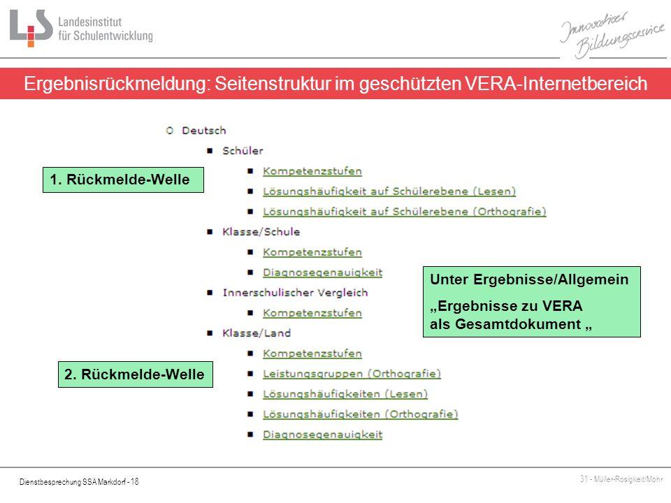 Dienstbesprechung SSA Markdorf - 18 31 - Müller-Rosigkeit/Mohr Ergebnisrückmeldung: Seitenstruktur im geschützten VERA-Internetbereich 1. Rückmelde-We