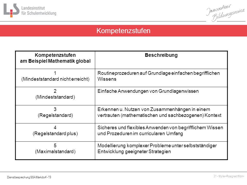 Dienstbesprechung SSA Markdorf - 19 31 - Müller-Rosigkeit/Mohr Kompetenzstufen Kompetenzstufen am Beispiel Mathematik global Beschreibung 1 (Mindestst