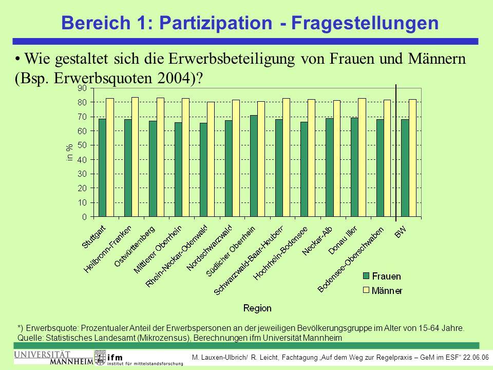 M. Lauxen-Ulbrich/ R. Leicht, Fachtagung Auf dem Weg zur Regelpraxis – GeM im ESF 22.06.06 Bereich 1: Partizipation - Fragestellungen Wie gestaltet si