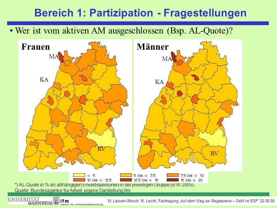 M. Lauxen-Ulbrich/ R. Leicht, Fachtagung Auf dem Weg zur Regelpraxis – GeM im ESF 22.06.06 *) AL-Quote in % an abhängigen Erwerbspersonen in der jewei