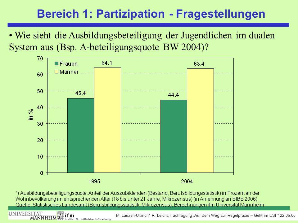 M. Lauxen-Ulbrich/ R. Leicht, Fachtagung Auf dem Weg zur Regelpraxis – GeM im ESF 22.06.06 Bereich 1: Partizipation - Fragestellungen Wie sieht die Au