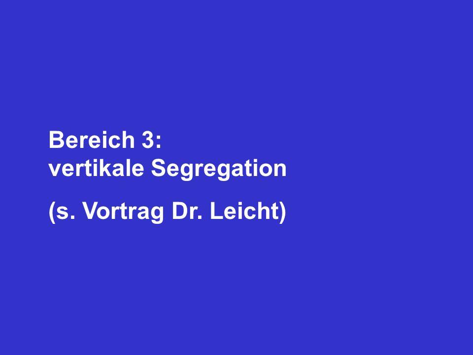 Bereich 3: vertikale Segregation (s. Vortrag Dr. Leicht)