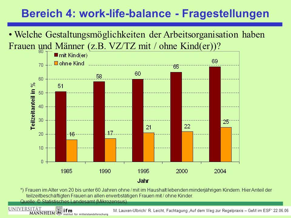 M. Lauxen-Ulbrich/ R. Leicht, Fachtagung Auf dem Weg zur Regelpraxis – GeM im ESF 22.06.06 Bereich 4: work-life-balance - Fragestellungen Welche Gesta