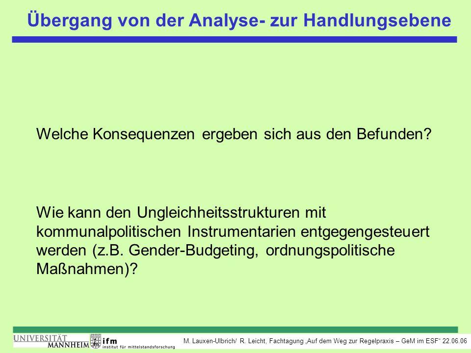 M. Lauxen-Ulbrich/ R. Leicht, Fachtagung Auf dem Weg zur Regelpraxis – GeM im ESF 22.06.06 Übergang von der Analyse- zur Handlungsebene Welche Konsequ