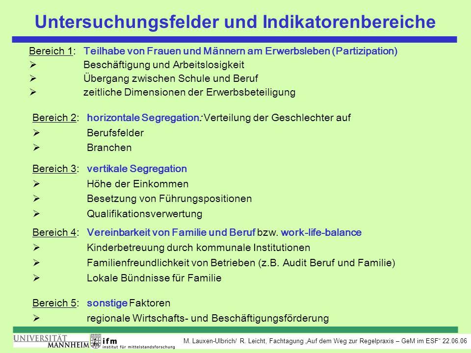 M. Lauxen-Ulbrich/ R. Leicht, Fachtagung Auf dem Weg zur Regelpraxis – GeM im ESF 22.06.06 Untersuchungsfelder und Indikatorenbereiche Bereich 1: Teil