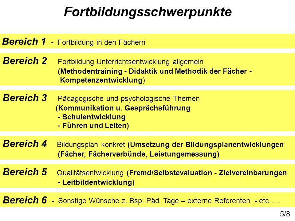 Bereich 1 - Fortbildung in den Fächern Bereich 2 Fortbildung Unterrichtsentwicklung allgemein (Methodentraining - Didaktik und Methodik der Fächer - K