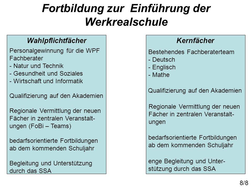 Fortbildung zur Einführung der Werkrealschule WahlpflichtfächerKernfächer Personalgewinnung für die WPF Fachberater - Natur und Technik - Gesundheit u