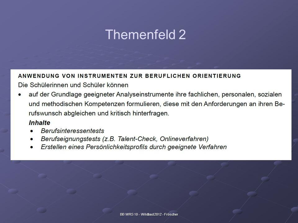BB WRS 10 - Wildbad 2012 - Fröscher Themenfeld 2
