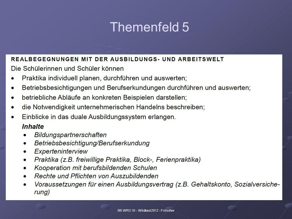 BB WRS 10 - Wildbad 2012 - Fröscher Themenfeld 5