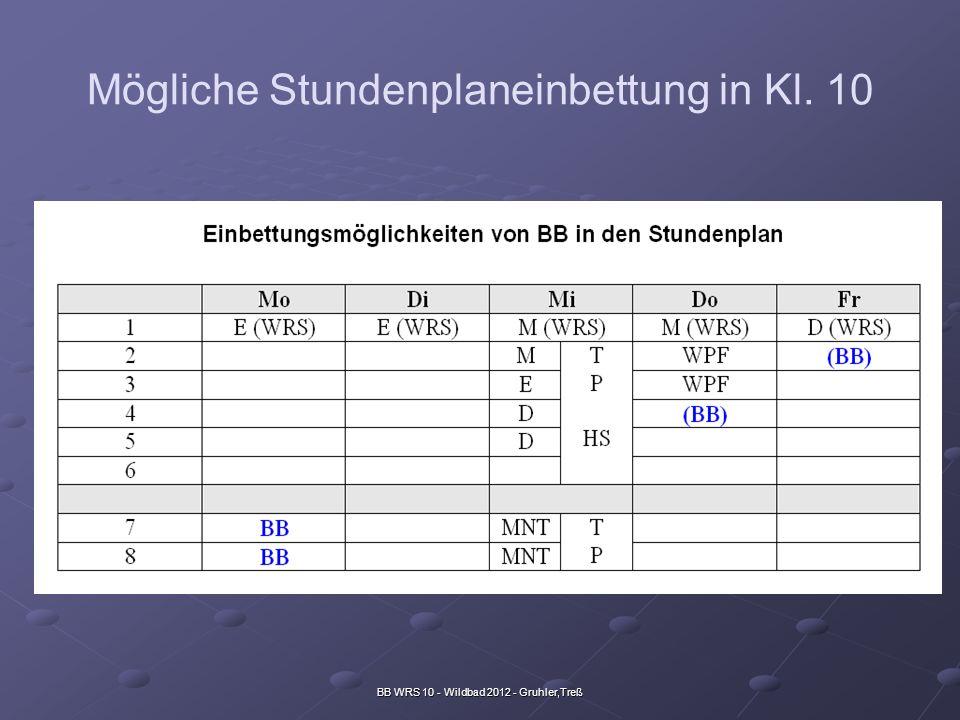BB WRS 10 - Wildbad 2012 - Gruhler,Treß Mögliche Stundenplaneinbettung in Kl. 10