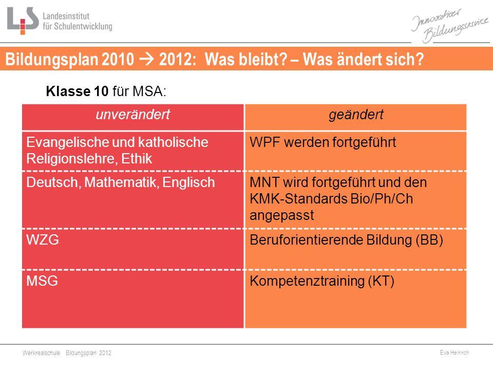 Werkrealschule Bildungsplan 2012 Eva Heinrich 5 Bildungsplan 2010 2012: Was bleibt? – Was ändert sich? Klasse 10 für MSA: unverändertgeändert Evangeli