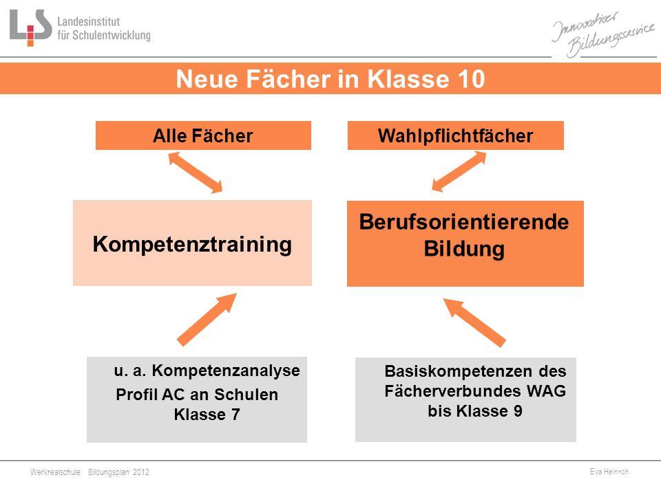 Werkrealschule Bildungsplan 2012 Eva Heinrich 6 Kompetenztraining Wahlpflichtfächer Basiskompetenzen des Fächerverbundes WAG bis Klasse 9 Neue Fächer