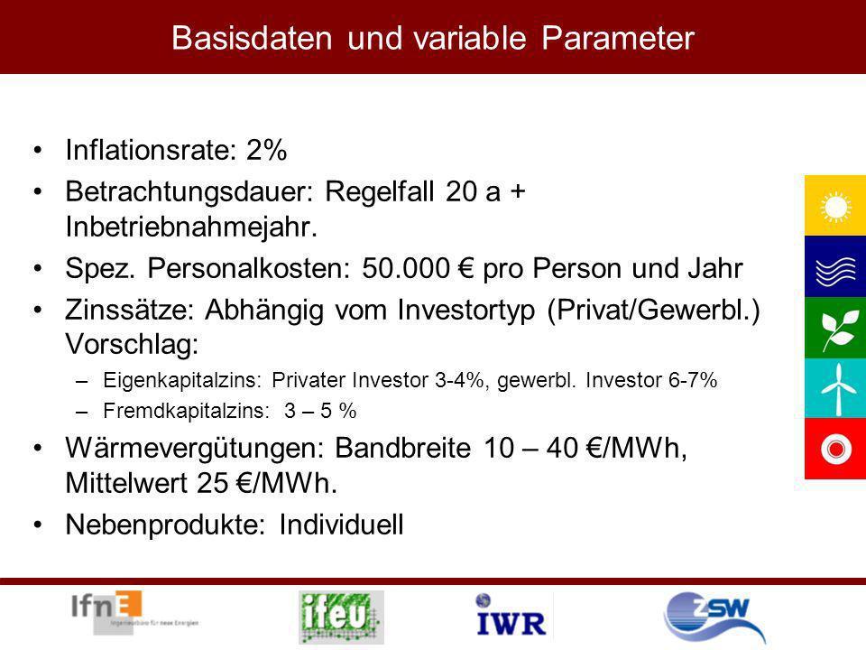 Basisdaten und variable Parameter Inflationsrate: 2% Betrachtungsdauer: Regelfall 20 a + Inbetriebnahmejahr.