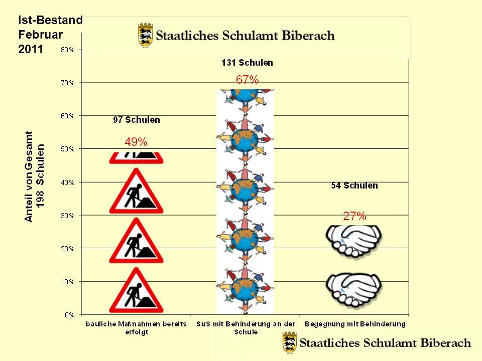 Schulbezirk ( 4 ) (4.3) §§ 76, 79 SchG Bei einer inklusiven Beschulung in der allgemeinen Schule kommen die §§ 76 u.