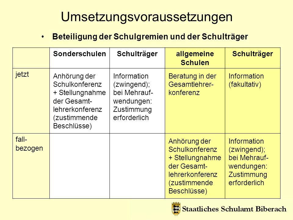 Umsetzungsvoraussetzungen SonderschulenSchulträgerallgemeine Schulen Schulträger jetzt Anhörung der Schulkonferenz + Stellungnahme der Gesamt- lehrerk