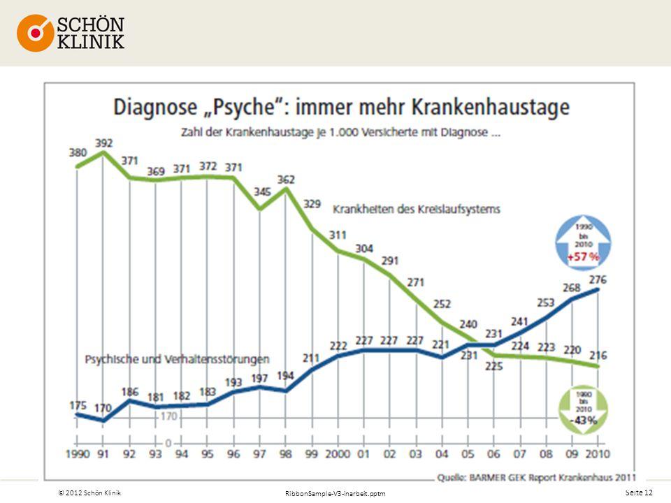 Seite 12 © 2012 Schön Klinik RibbonSample-V3-inarbeit.pptm