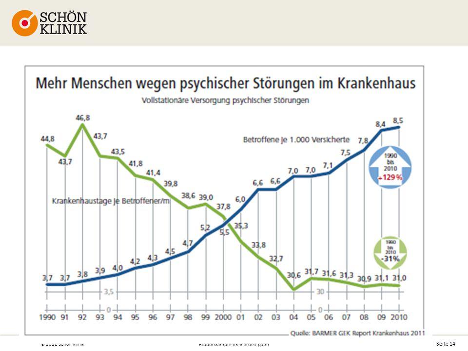 Seite 14 © 2012 Schön Klinik RibbonSample-V3-inarbeit.pptm