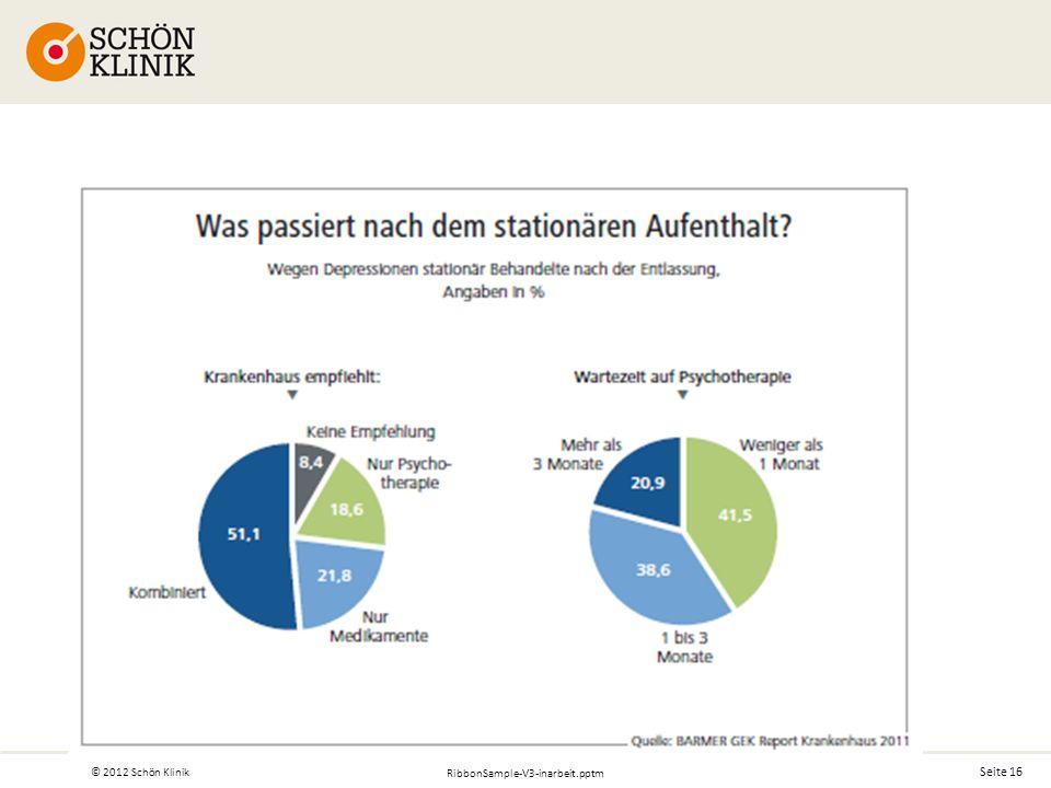 Seite 16 © 2012 Schön Klinik RibbonSample-V3-inarbeit.pptm