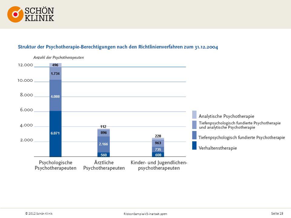 Seite 19 © 2012 Schön Klinik RibbonSample-V3-inarbeit.pptm
