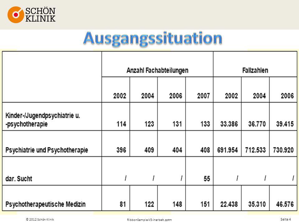 Seite 4 © 2012 Schön Klinik RibbonSample-V3-inarbeit.pptm