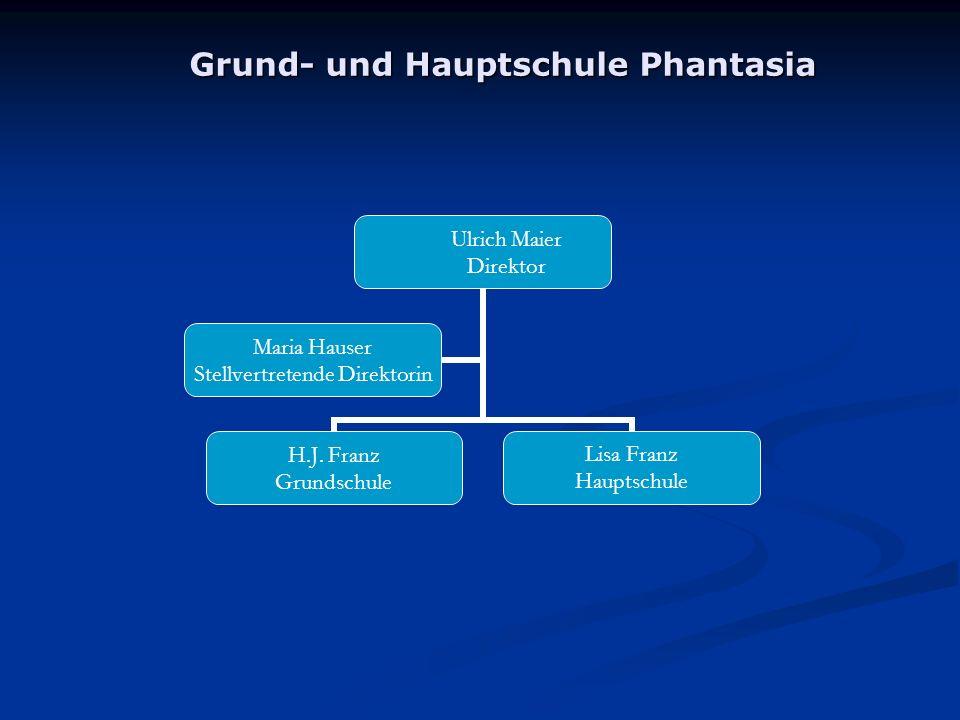 Grund- und Hauptschule Phantasia Ulrich Maier Direktor H.J. Franz Grundschule Lisa Franz Hauptschule Maria Hauser Stellvertretende Direktorin