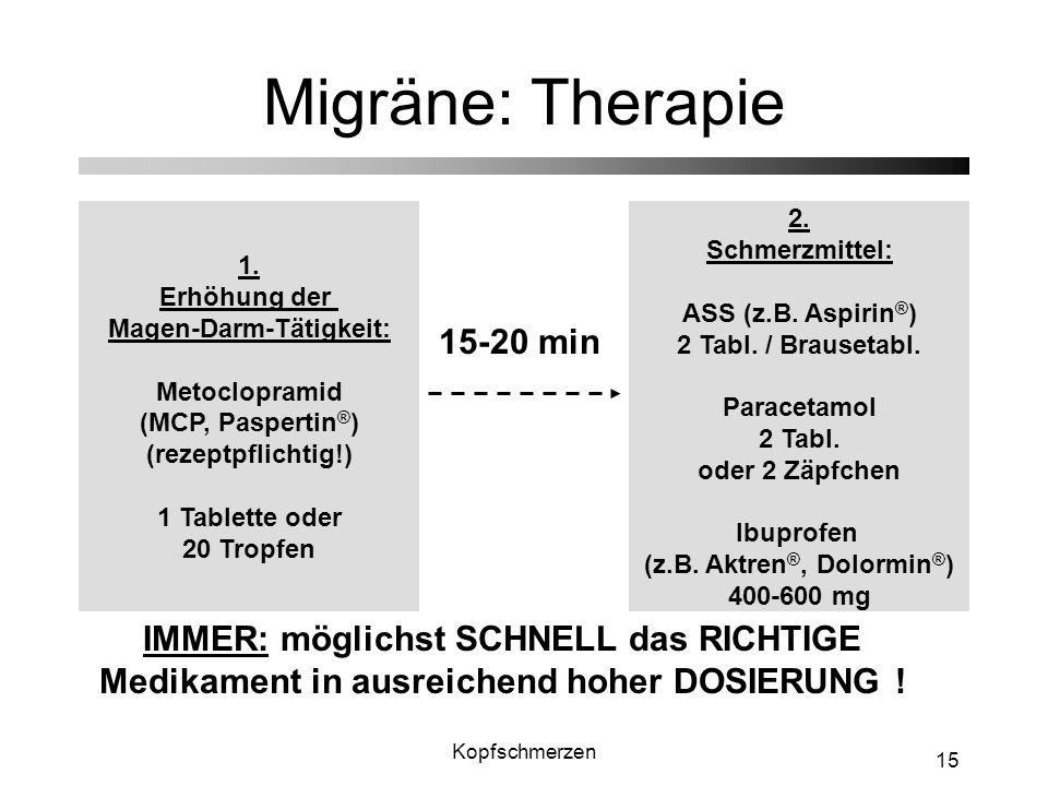 Kopfschmerzen 15 Migräne: Therapie IMMER: möglichst SCHNELL das RICHTIGE Medikament in ausreichend hoher DOSIERUNG ! 1. Erhöhung der Magen-Darm-Tätigk