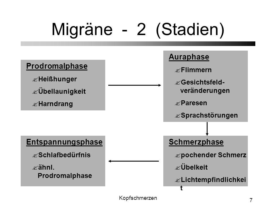 Kopfschmerzen 8 Migräne - 3 (Entstehung) genetische Disposition Aktivierung von Hirnstammneuronen innere oder äußere Reize Aura Kopfschmerz Übelkeit, Erbrechen Freisetzung von Entzündungsstoffen Gefäßerweiterung neurogene Entzündung