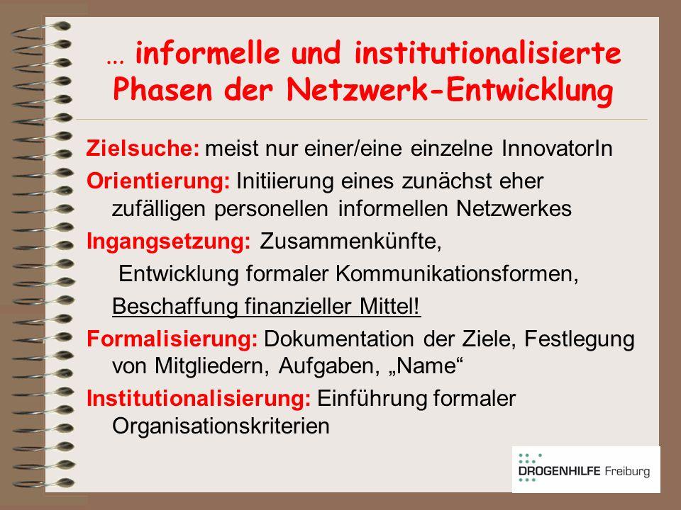 … informelle und institutionalisierte Phasen der Netzwerk-Entwicklung Zielsuche: meist nur einer/eine einzelne InnovatorIn Orientierung: Initiierung e