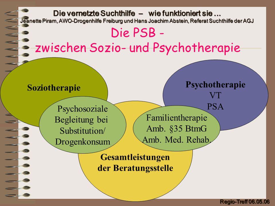 Die PSB - zwischen Sozio- und Psychotherapie. Soziotherapie Psychotherapie VT PSA Gesamtleistungen der Beratungsstelle Familientherapie Amb. §35 BtmG
