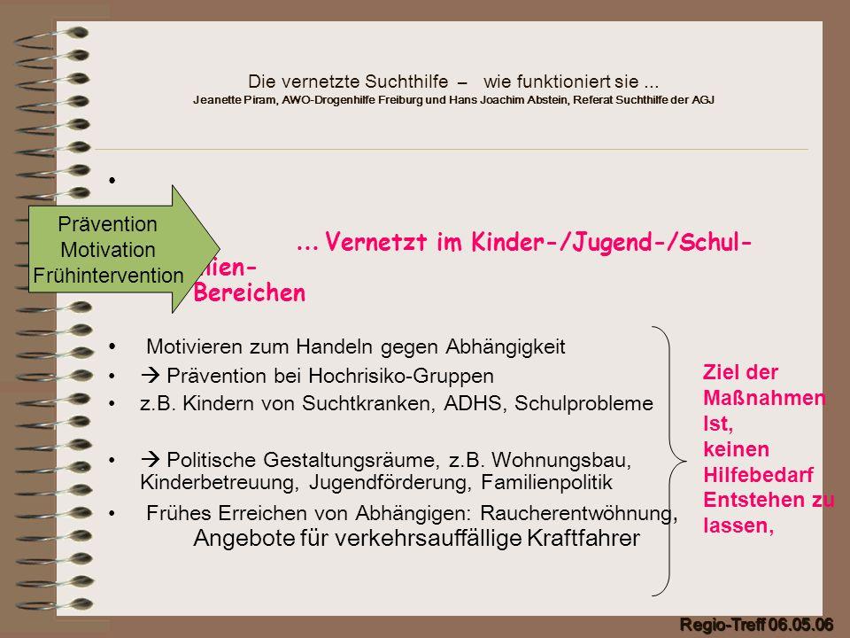 Die vernetzte Suchthilfe – wie funktioniert sie... Jeanette Piram, AWO-Drogenhilfe Freiburg und Hans Joachim Abstein, Referat Suchthilfe der AGJ … Ver