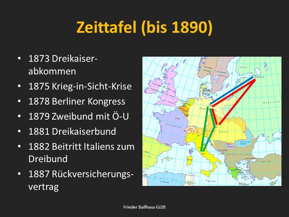 Zeittafel (bis 1890) 1873 Dreikaiser- abkommen 1875 Krieg-in-Sicht-Krise 1878 Berliner Kongress 1879 Zweibund mit Ö-U 1881 Dreikaiserbund 1882 Beitrit