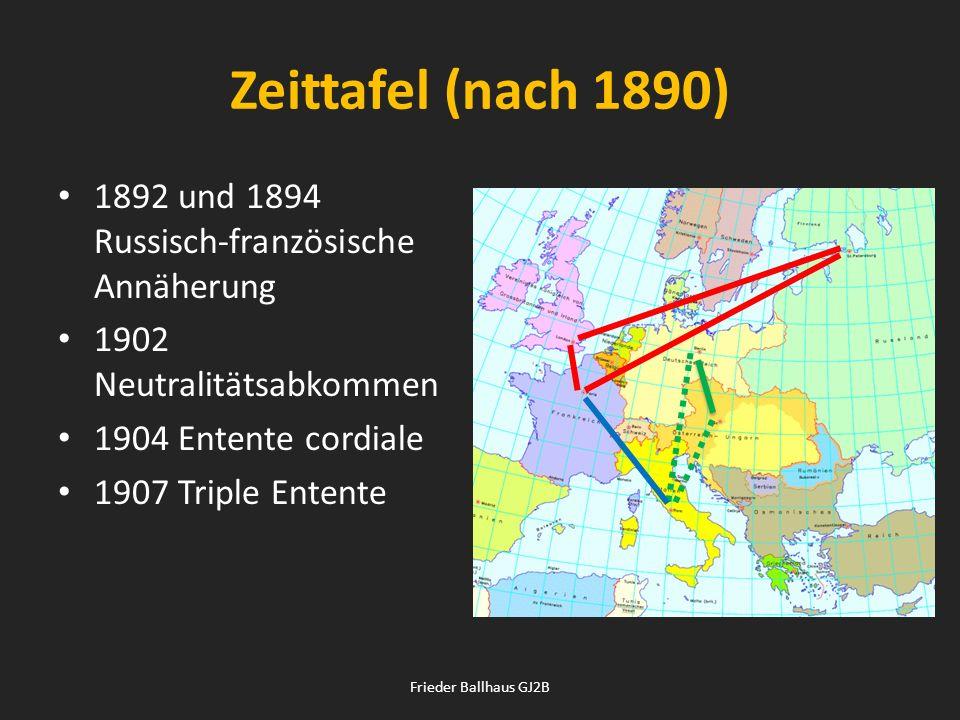 Zeittafel (nach 1890) 1892 und 1894 Russisch-französische Annäherung 1902 Neutralitätsabkommen 1904 Entente cordiale 1907 Triple Entente Frieder Ballh