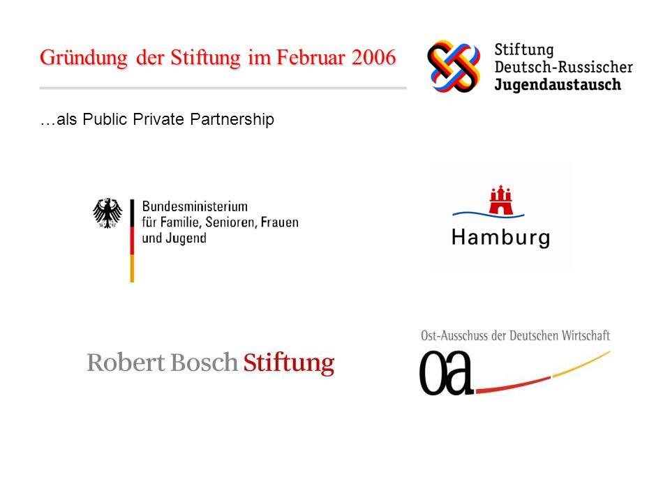 Firmen, die die Stiftung unterstützen