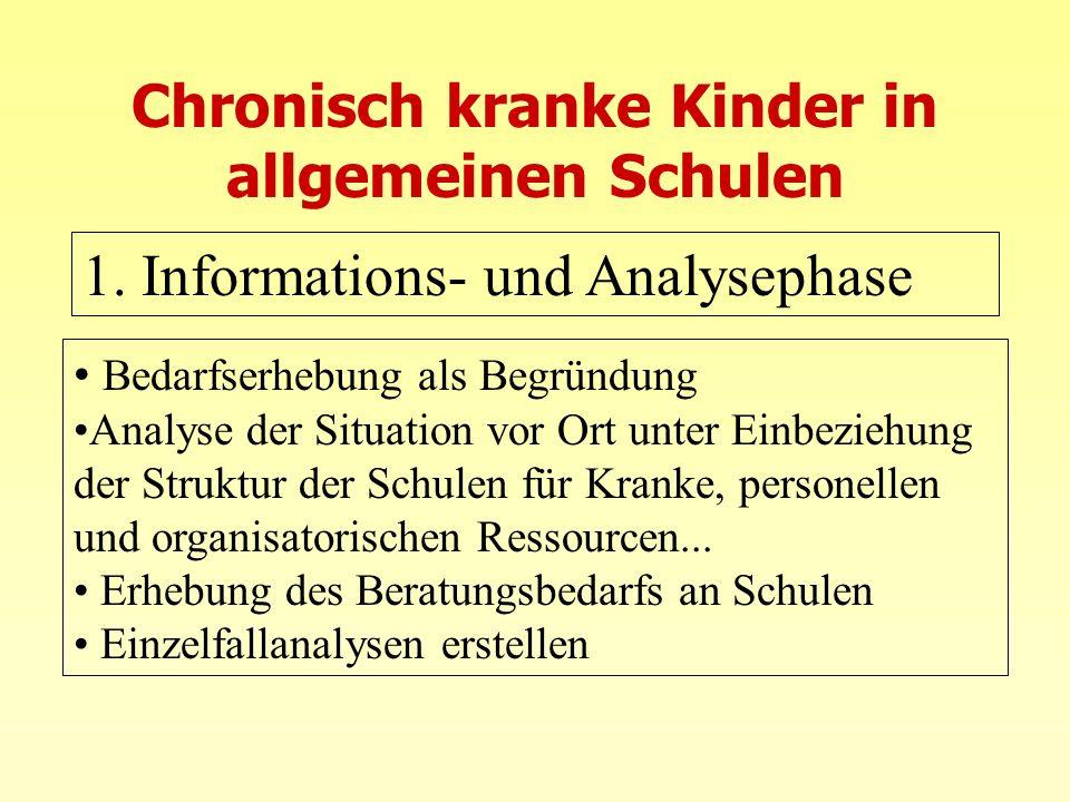Chronisch kranke Kinder in allgemeinen Schulen 1. Informations- und Analysephase Bedarfserhebung als Begründung Analyse der Situation vor Ort unter Ei