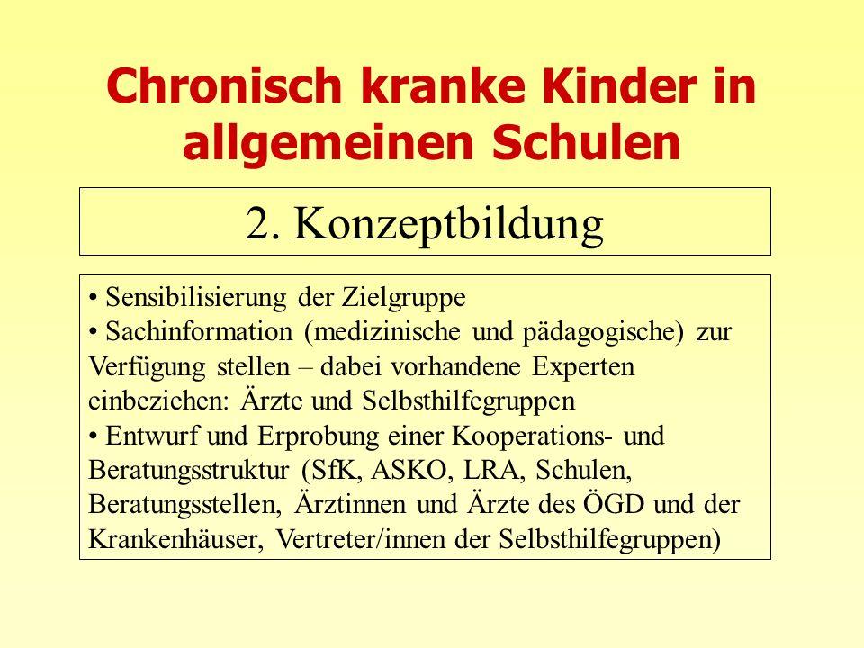 Chronisch kranke Kinder in allgemeinen Schulen 2. Konzeptbildung Sensibilisierung der Zielgruppe Sachinformation (medizinische und pädagogische) zur V
